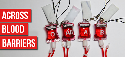 Kidney Transplantation Across Blood Group